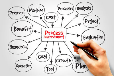 Process-Improvement